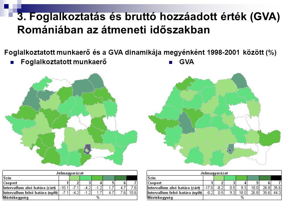 Foglalkoztatott munkaerő GVA Foglalkoztatott munkaerő és a GVA dinamikája megyénként 1998-2001 között (%) 3. Foglalkoztatás és bruttó hozzáadott érték