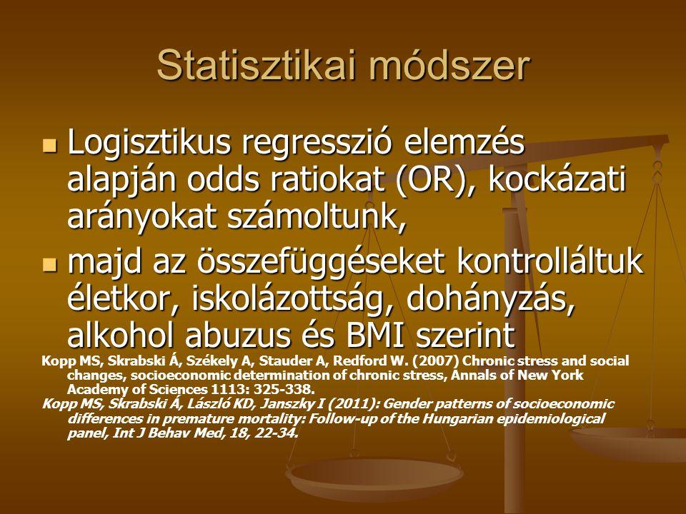 Statisztikai módszer Logisztikus regresszió elemzés alapján odds ratiokat (OR), kockázati arányokat számoltunk, Logisztikus regresszió elemzés alapján