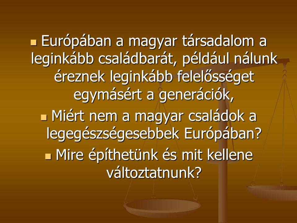 Európában a magyar társadalom a leginkább családbarát, például nálunk éreznek leginkább felelősséget egymásért a generációk, Európában a magyar társad