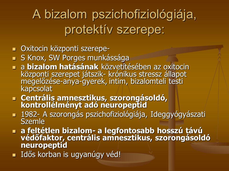 A bizalom pszichofiziológiája, protektív szerepe: Oxitocin központi szerepe- Oxitocin központi szerepe- S Knox, SW Porges munkássága S Knox, SW Porges
