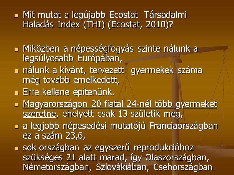 Mit mutat a legújabb Ecostat Társadalmi Haladás Index (THI) (Ecostat, 2010)? Mit mutat a legújabb Ecostat Társadalmi Haladás Index (THI) (Ecostat, 201