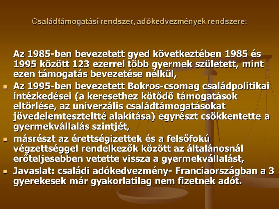 Családtámogatási rendszer, adókedvezmények rendszere: Az 1985-ben bevezetett gyed következtében 1985 és 1995 között 123 ezerrel több gyermek született