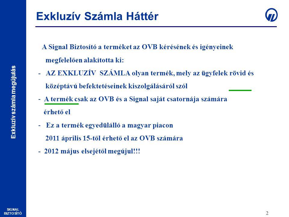 SIGNAL BIZTOSÍTÓ Exkluzív számla megújulás 2 A Signal Biztosító a terméket az OVB kérésének és igényeinek megfelelően alakította ki: - AZ EXKLUZÍV SZÁ