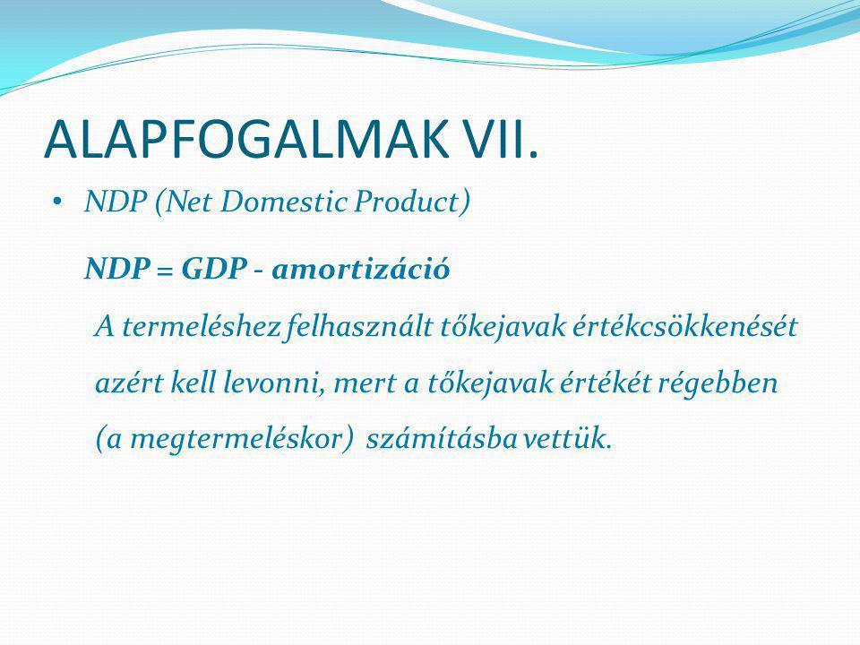 ALAPFOGALMAK VI. GDP - Gross Domestic Product (hozzáadott értékek összege) Hozzáadott érték = Megtermelt javak értéke — Folyó termelőfelhasználás Foly
