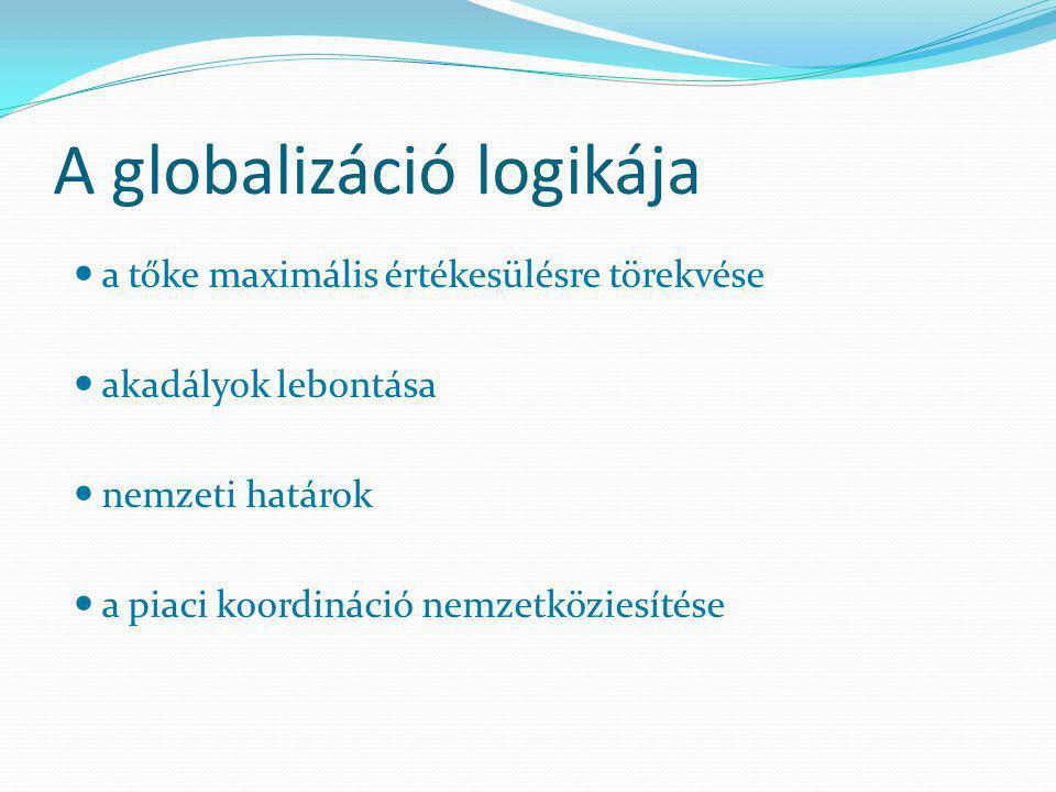 Globalizáció A gazdaság szereplői döntéseiknél, amikor potenciális befektetéseikről, fogyasztóikról, erőforrás-beszerzési lehetőségeikről gondolkodnak