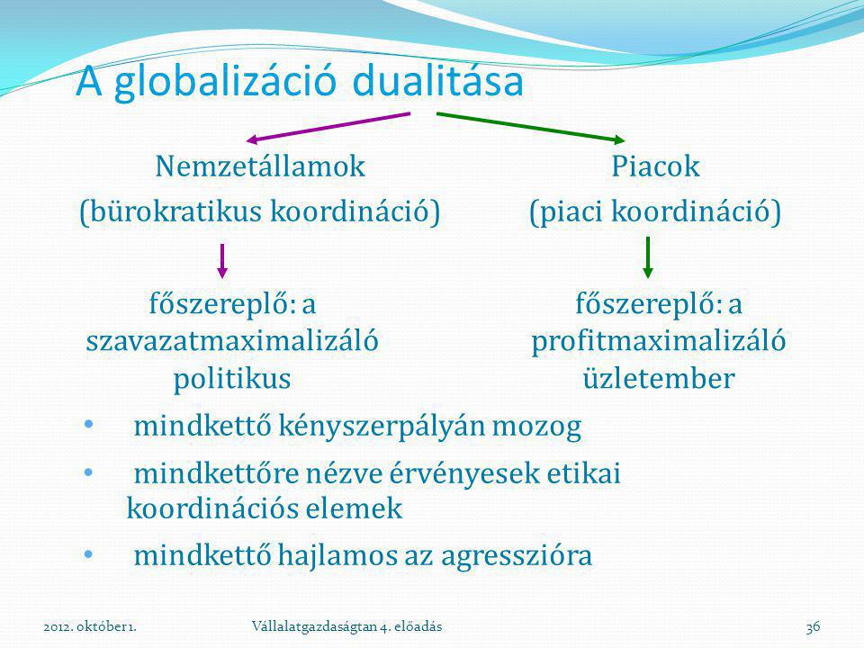 A globalizáció logikája a tőke maximális értékesülésre törekvése akadályok lebontása nemzeti határok a piaci koordináció nemzetköziesítése