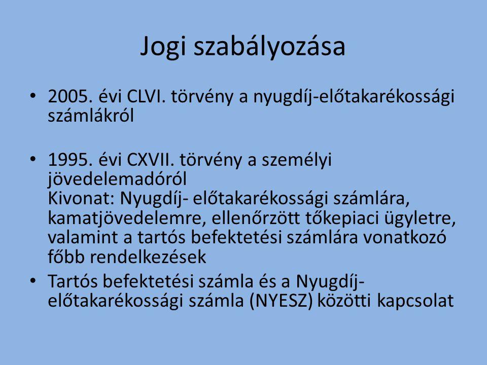 Jogi szabályozása 2005. évi CLVI. törvény a nyugdíj-előtakarékossági számlákról 1995.