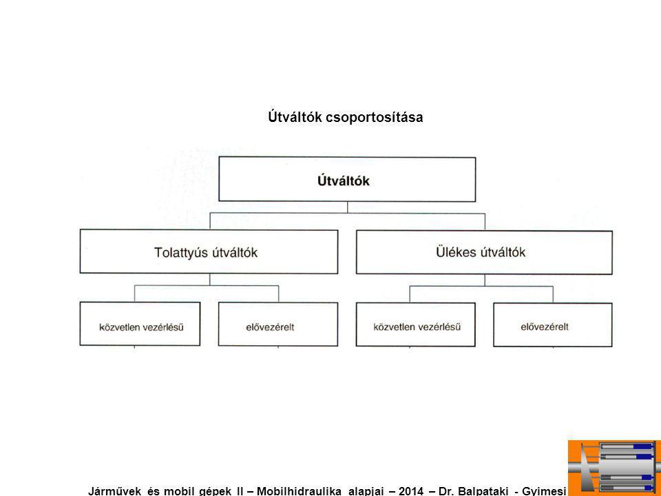 Útváltók csoportosítása Járművek és mobil gépek II – Mobilhidraulika alapjai – 2014 – Dr.