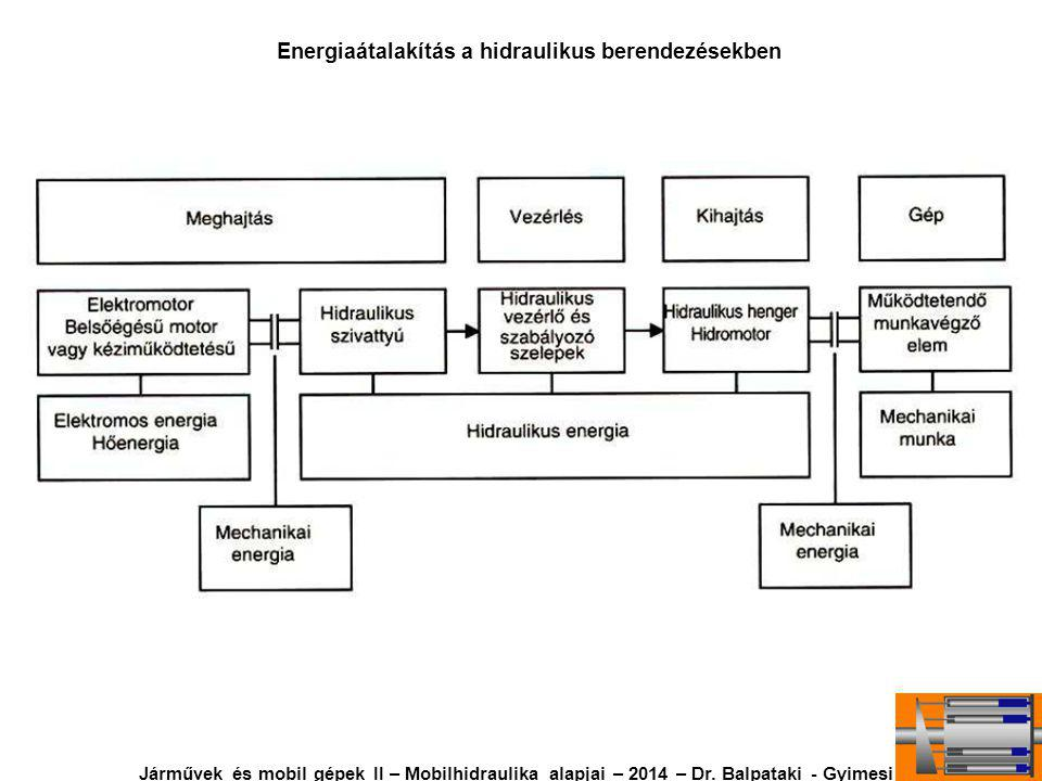 Kiegészítő elemek csoportosítása Járművek és mobil gépek II – Mobilhidraulika alapjai – 2014 – Dr.