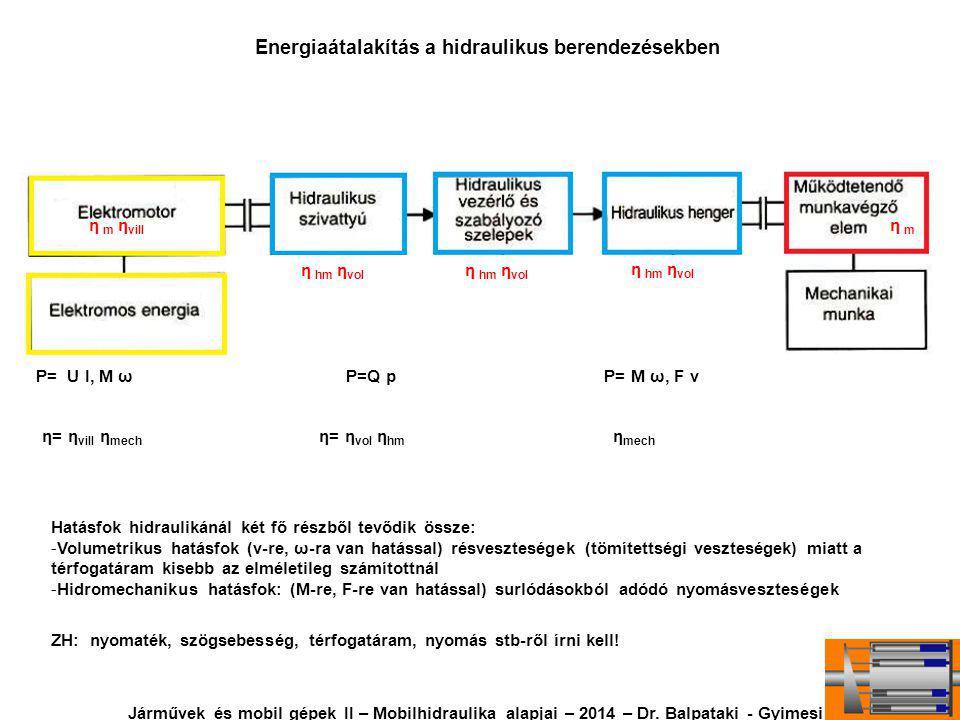 Radiáldugattyús szivattyúk felépítése Járművek és mobil gépek II – Mobilhidraulika alapjai – 2014 – Dr.