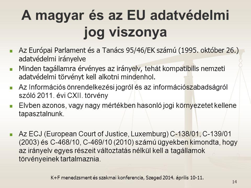 A magyar és az EU adatvédelmi jog viszonya Az Európai Parlament és a Tanács 95/46/EK számú (1995. október 26.) adatvédelmi irányelve Minden tagállamra