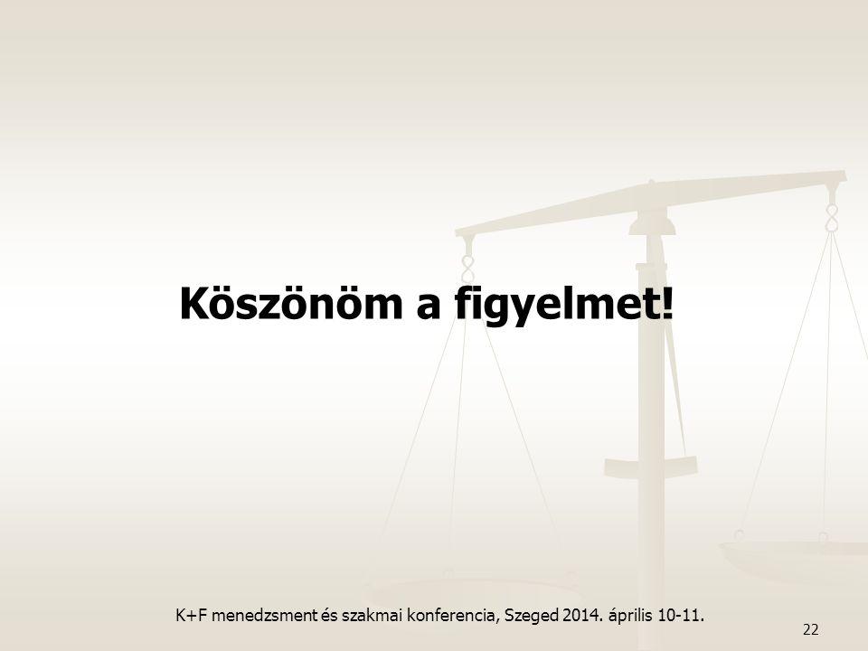 Köszönöm a figyelmet! 22 K+F menedzsment és szakmai konferencia, Szeged 2014. április 10-11.