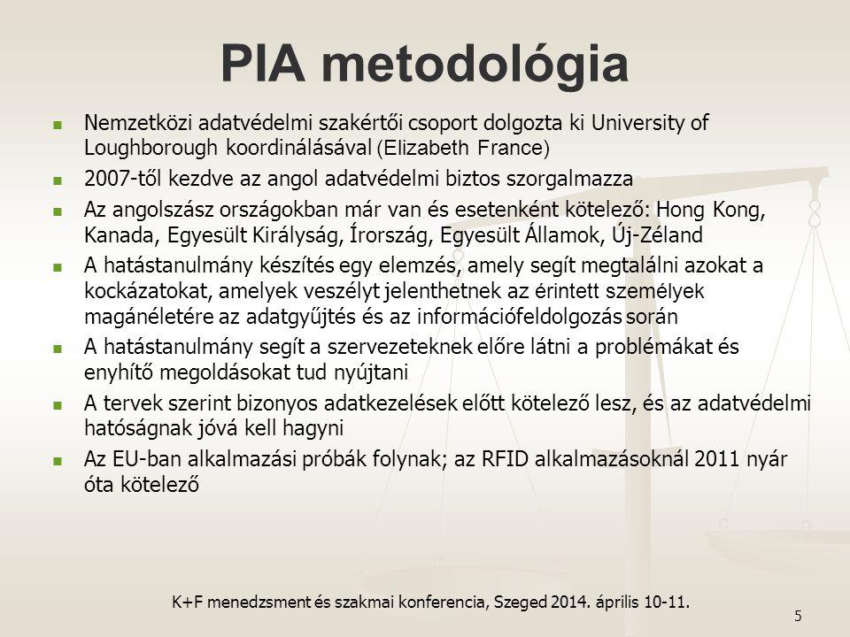 PIA metodológia 5 K+F menedzsment és szakmai konferencia, Szeged 2014. április 10-11. Nemzetközi adatvédelmi szakértői csoport dolgozta ki University