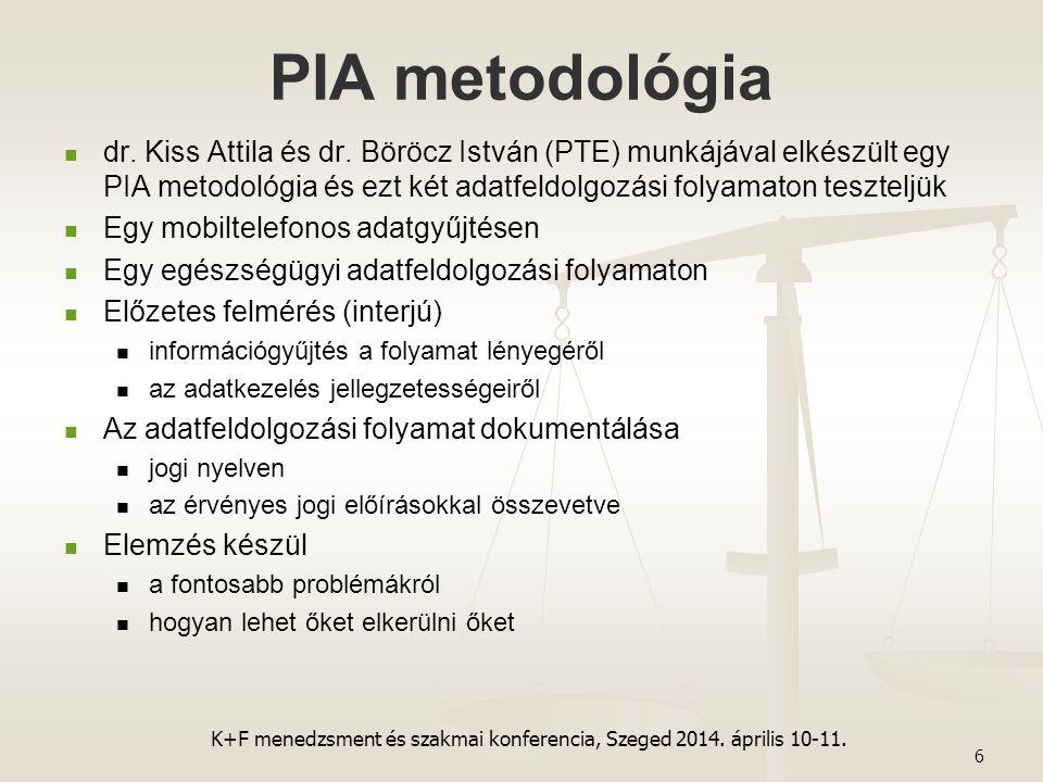 PIA metodológia 6 K+F menedzsment és szakmai konferencia, Szeged 2014. április 10-11. dr. Kiss Attila és dr. Böröcz István (PTE) munkájával elkészült