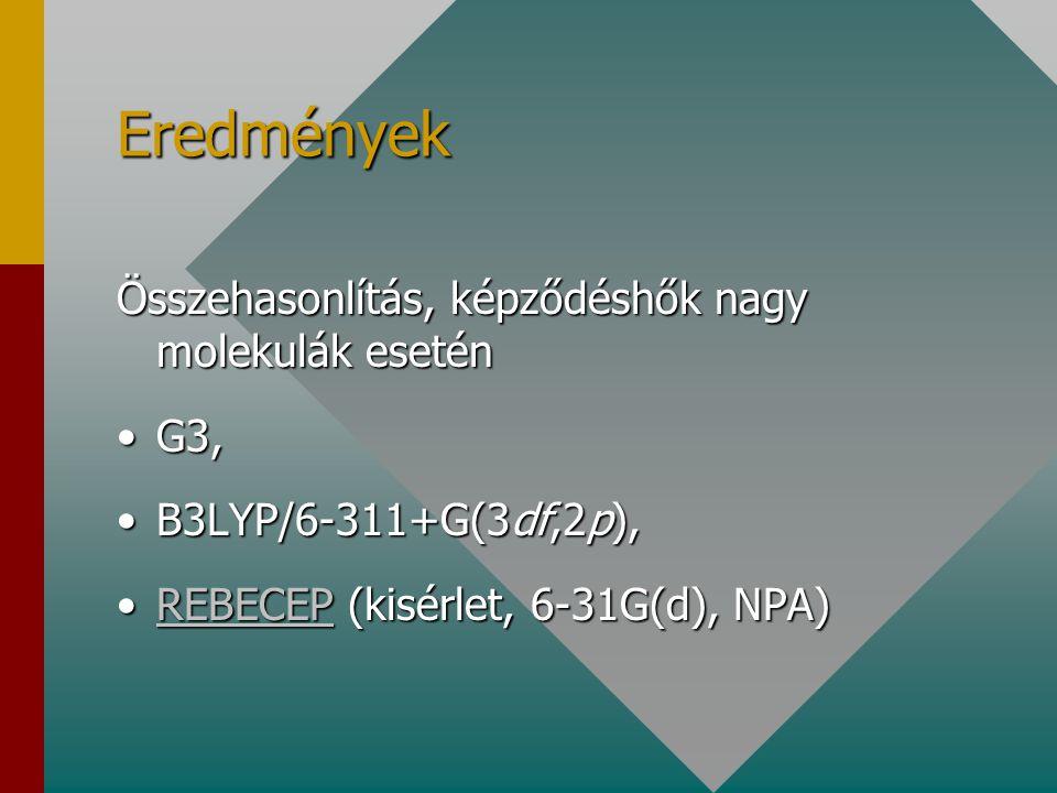 A kiválasztott módszerek bázisokbázisok –6-311+G(2d,p), 6-31G(d) atomi töltésekatomi töltések –Mulliken, NPA, ChelpG, Stockholder