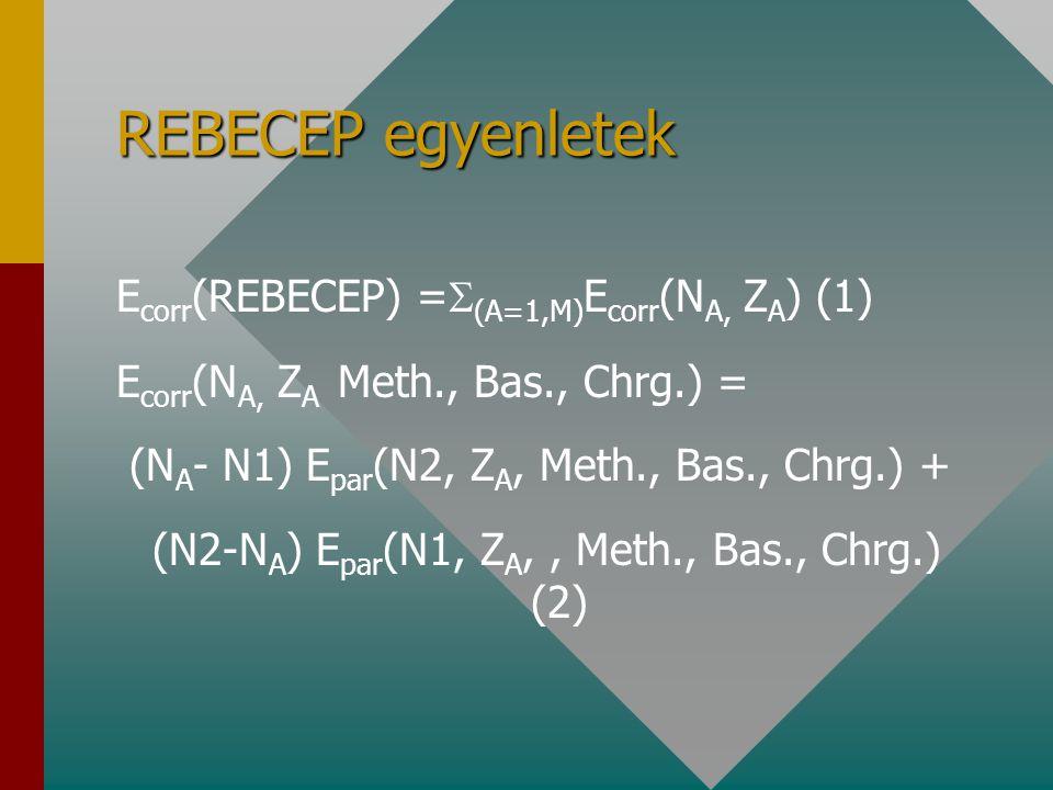 REBECEP egyenletek E corr (REBECEP) =  (A=1,M) E corr (N A, Z A ) (1) E corr (N A, Z A Meth., Bas., Chrg.) = (N A - N1) E par (N2, Z A, Meth., Bas., Chrg.) + (N2-N A ) E par (N1, Z A,, Meth., Bas., Chrg.) (2)