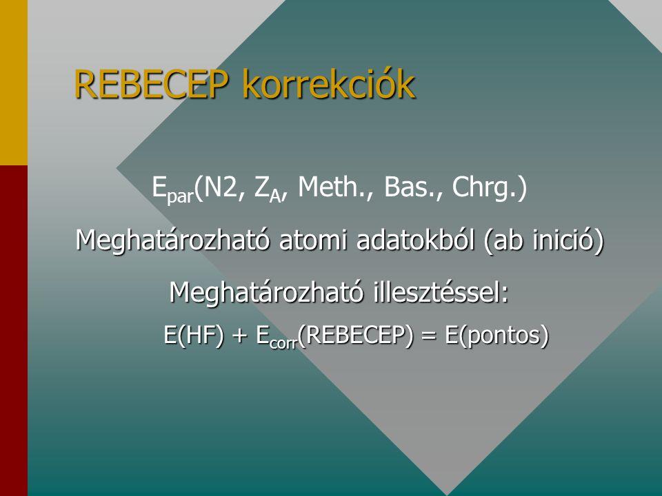 REBECEP korrekciók E par (N2, Z A, Meth., Bas., Chrg.) Meghatározható atomi adatokból (ab inició) Meghatározható illesztéssel: E(HF) + E corr (REBECEP) = E(pontos)