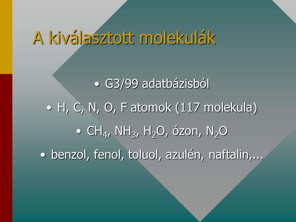 A kiválasztott molekulák G3/99 adatbázisbólG3/99 adatbázisból H, C, N, O, F atomok (117 molekula)H, C, N, O, F atomok (117 molekula) CH 4, NH 3, H 2 O, ózon, N 2 OCH 4, NH 3, H 2 O, ózon, N 2 O benzol, fenol, toluol, azulén, naftalin,...benzol, fenol, toluol, azulén, naftalin,...