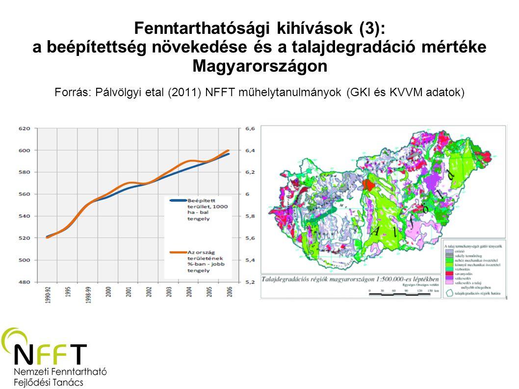 Fenntarthatósági kihívások (3): a beépítettség növekedése és a talajdegradáció mértéke Magyarországon Forrás: Pálvölgyi etal (2011) NFFT műhelytanulmányok (GKI és KVVM adatok)