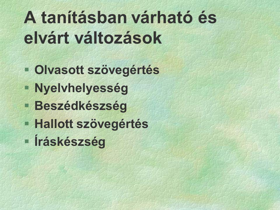 Bevezetés Előadó: Blasszauer János Kaposvár, 2005. január 14.