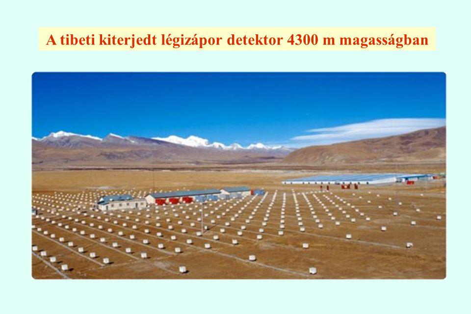 A tibeti kiterjedt légizápor detektor 4300 m magasságban