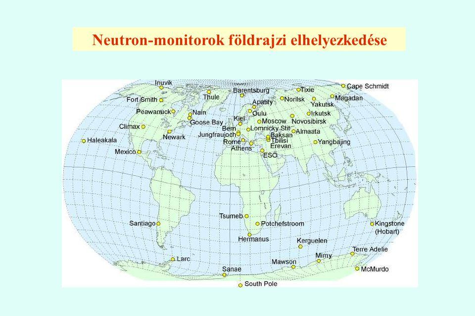 Neutron-monitorok földrajzi elhelyezkedése