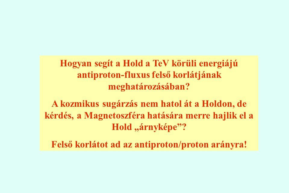 Hogyan segít a Hold a TeV körüli energiájú antiproton-fluxus felső korlátjának meghatározásában? A kozmikus sugárzás nem hatol át a Holdon, de kérdés,