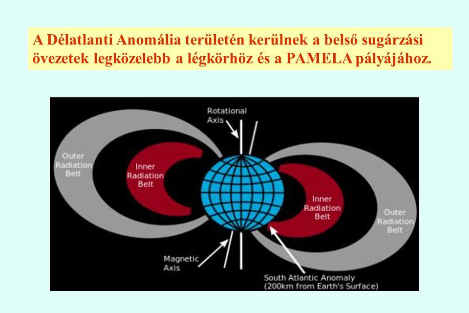 A Délatlanti Anomália területén kerülnek a belső sugárzási övezetek legközelebb a légkörhöz és a PAMELA pályájához.