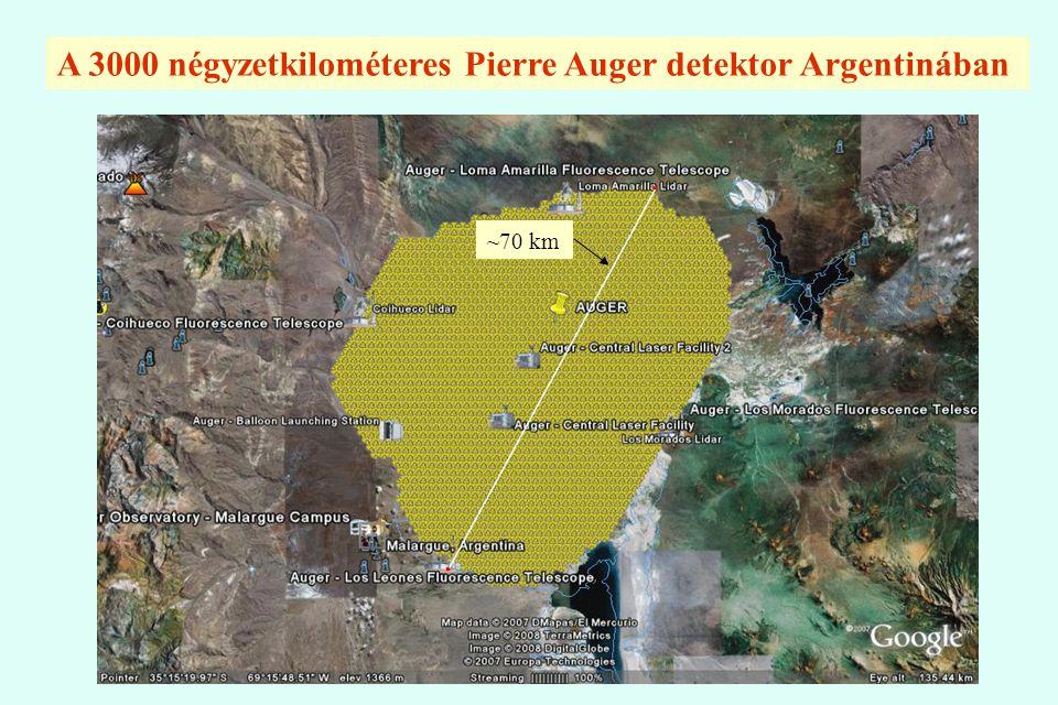 ~70 km A 3000 négyzetkilométeres Pierre Auger detektor Argentinában