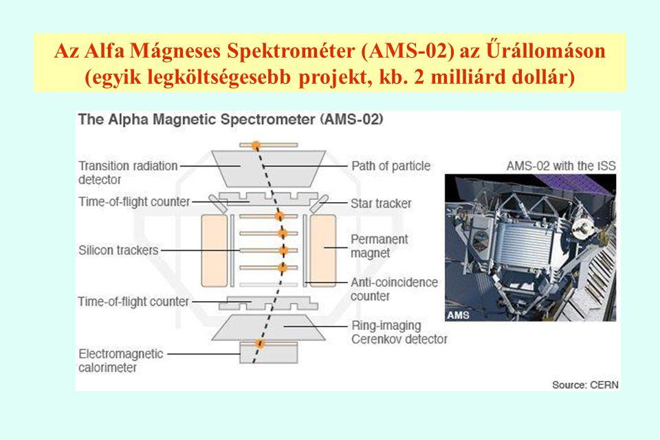 Az Alfa Mágneses Spektrométer (AMS-02) az Űrállomáson (egyik legköltségesebb projekt, kb. 2 milliárd dollár)