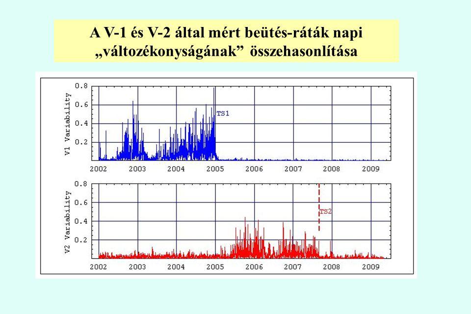 A 70 MeV fölötti ion-ráták nem változnak lényegesen a lökéshullámoknál, de a V-1 Helioszférából való kilépésénél (HP1) elég jelentős a növekedés (bár a vártnál kisebb).