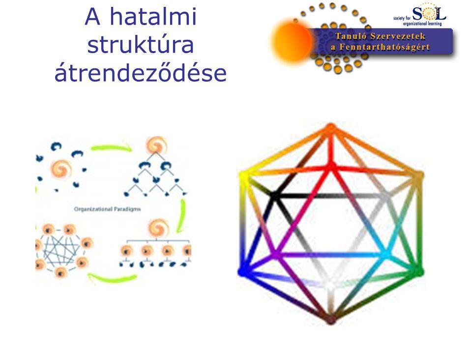 A hatalmi struktúra átrendeződése