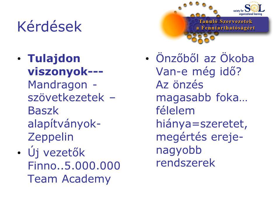 Kérdések Tulajdon viszonyok--- Mandragon - szövetkezetek – Baszk alapítványok- Zeppelin Új vezetők Finno..5.000.000 Team Academy Önzőből az Ökoba Van-e még idő.