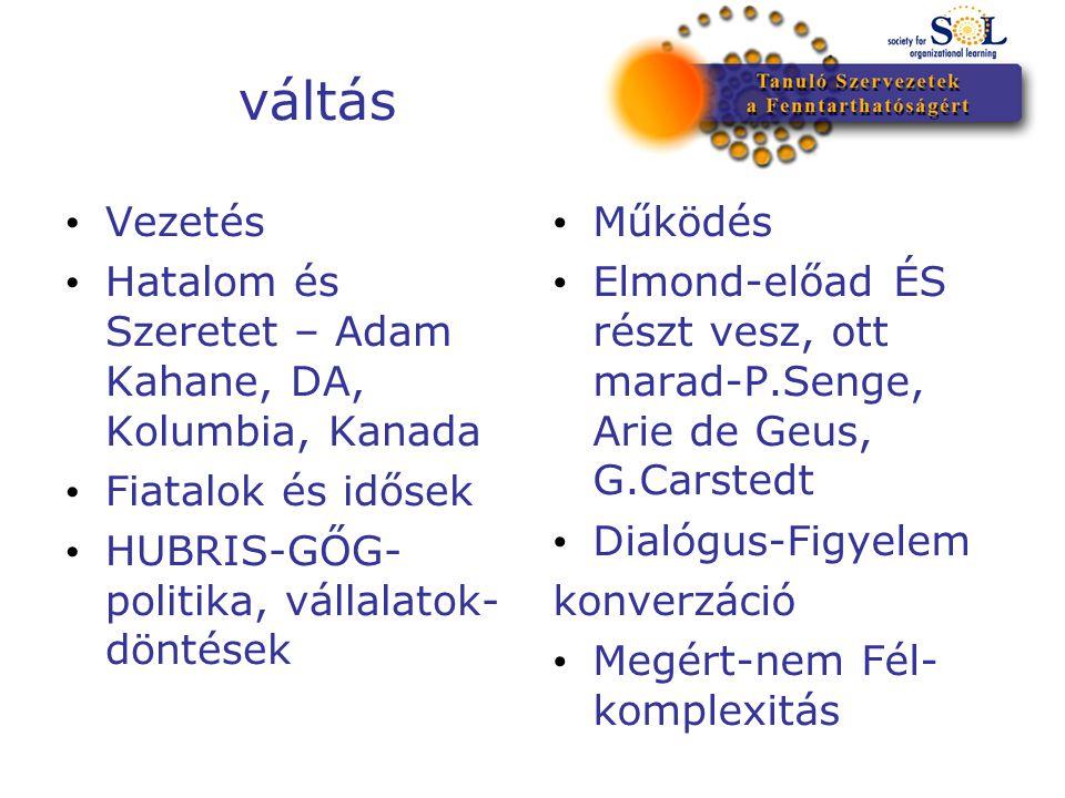 váltás Vezetés Hatalom és Szeretet – Adam Kahane, DA, Kolumbia, Kanada Fiatalok és idősek HUBRIS-GŐG- politika, vállalatok- döntések Működés Elmond-előad ÉS részt vesz, ott marad-P.Senge, Arie de Geus, G.Carstedt Dialógus-Figyelem konverzáció Megért-nem Fél- komplexitás