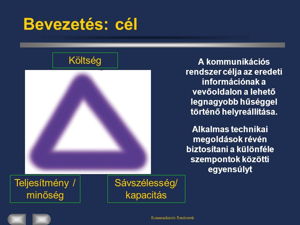 Kommunikációs Rendszerek Bevezetés: cél A kommunikációs rendszer célja az eredeti információnak a vevőoldalon a lehető legnagyobb hűséggel történő helyreállítása.