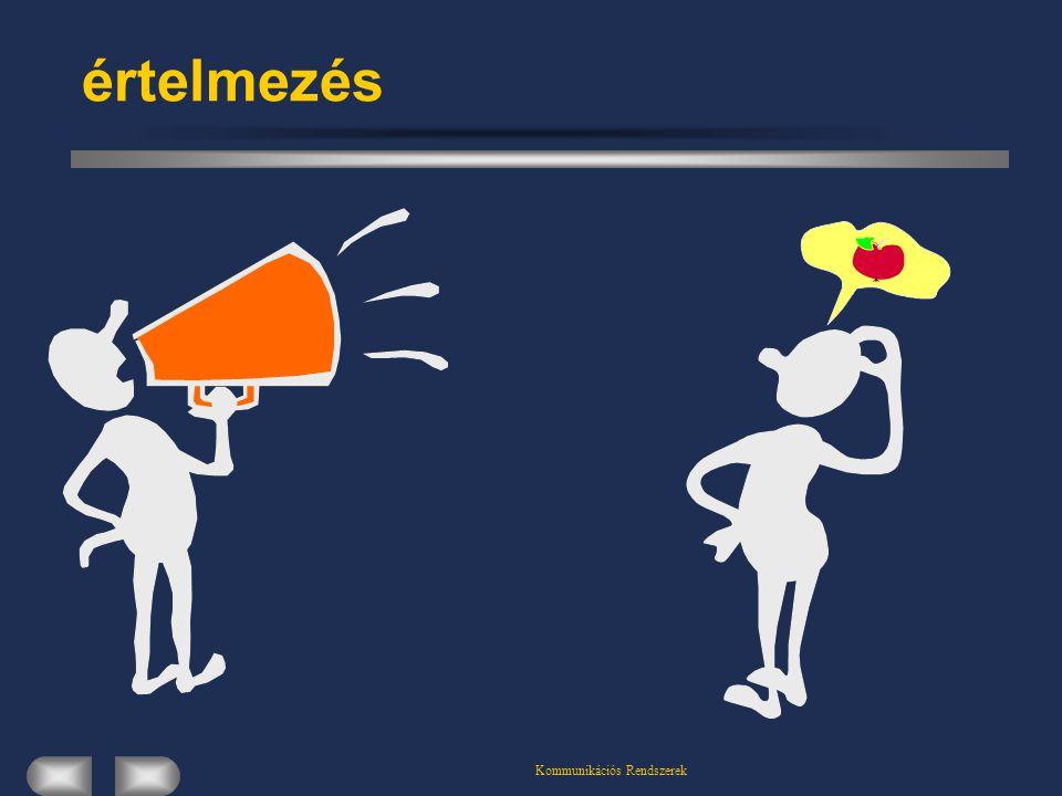 Kommunikációs Rendszerek értelmezés