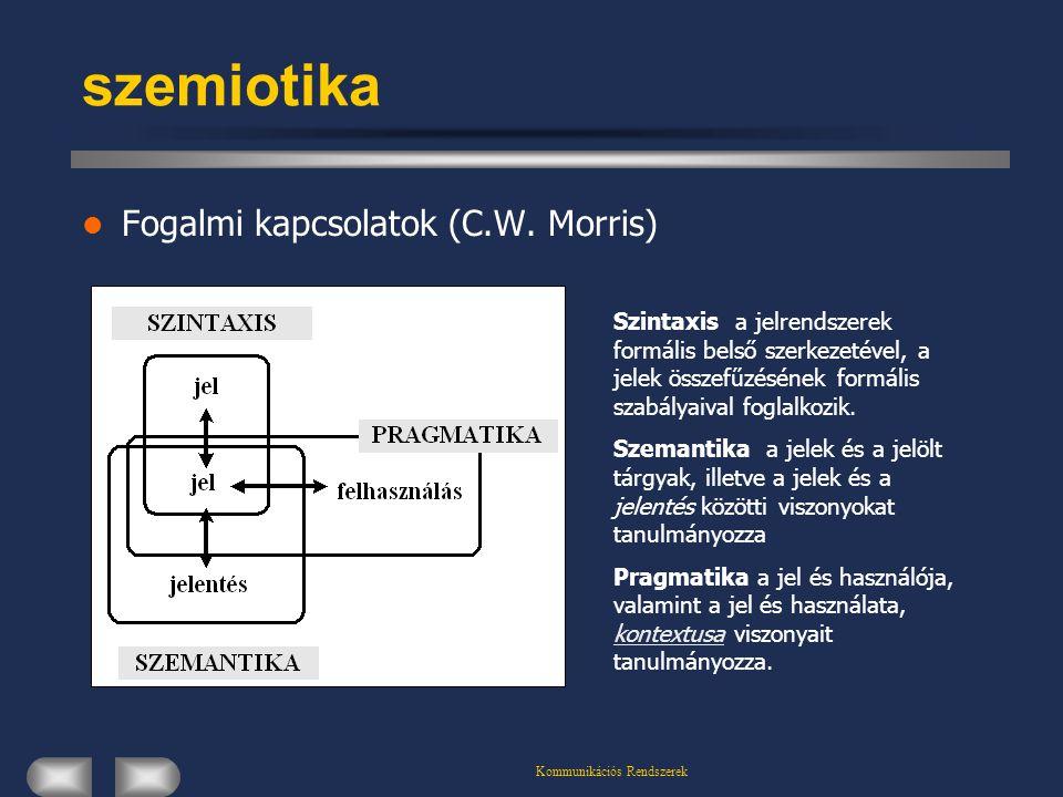 Kommunikációs Rendszerek szemiotika Fogalmi kapcsolatok (C.W. Morris) Szintaxis a jelrendszerek formális belső szerkezetével, a jelek összefűzésének f