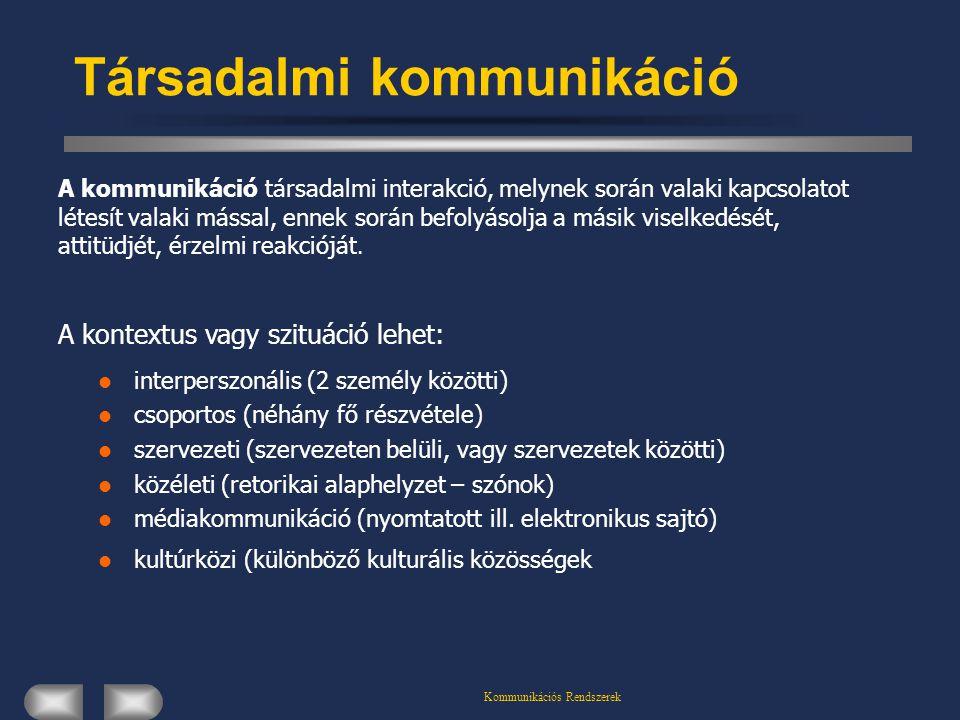Kommunikációs Rendszerek Társadalmi kommunikáció interperszonális (2 személy közötti) csoportos (néhány fő részvétele) szervezeti (szervezeten belüli, vagy szervezetek közötti) közéleti (retorikai alaphelyzet – szónok) médiakommunikáció (nyomtatott ill.