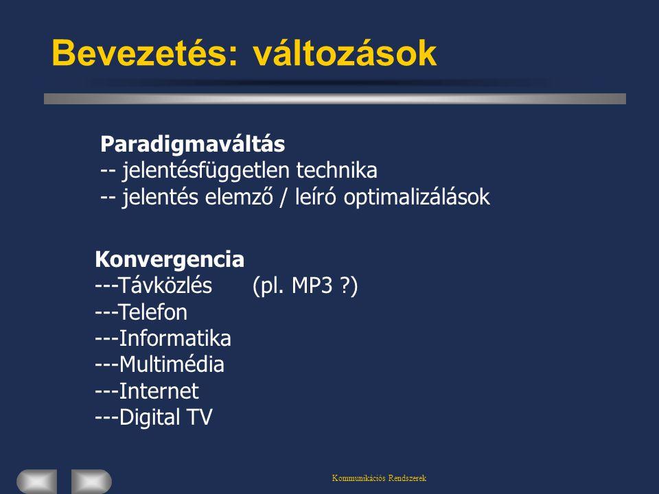 Kommunikációs Rendszerek Bevezetés: változások Paradigmaváltás -- jelentésfüggetlen technika -- jelentés elemző / leíró optimalizálások Konvergencia ---Távközlés (pl.