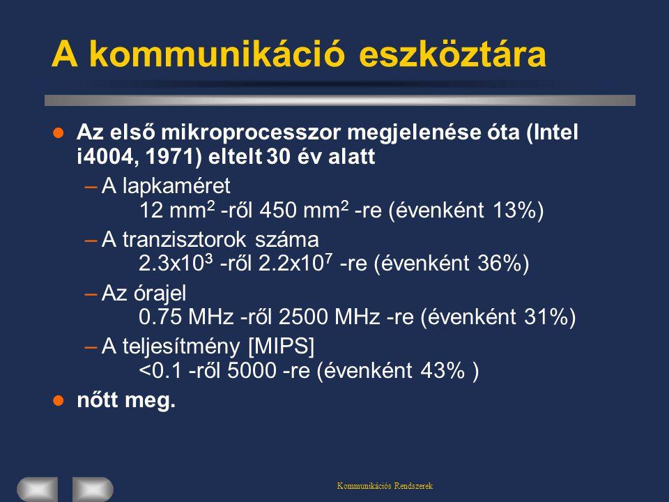 Kommunikációs Rendszerek A kommunikáció eszköztára Az első mikroprocesszor megjelenése óta (Intel i4004, 1971) eltelt 30 év alatt –A lapkaméret 12 mm 2 -ről 450 mm 2 -re (évenként 13%) –A tranzisztorok száma 2.3x10 3 -ről 2.2x10 7 -re (évenként 36%) –Az órajel 0.75 MHz -ről 2500 MHz -re (évenként 31%) –A teljesítmény [MIPS] <0.1 -ről 5000 -re (évenként 43% ) nőtt meg.
