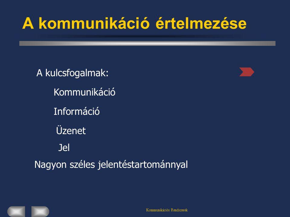 Kommunikációs Rendszerek A kommunikáció értelmezése A kulcsfogalmak: Információ Kommunikáció Üzenet Jel Nagyon széles jelentéstartománnyal