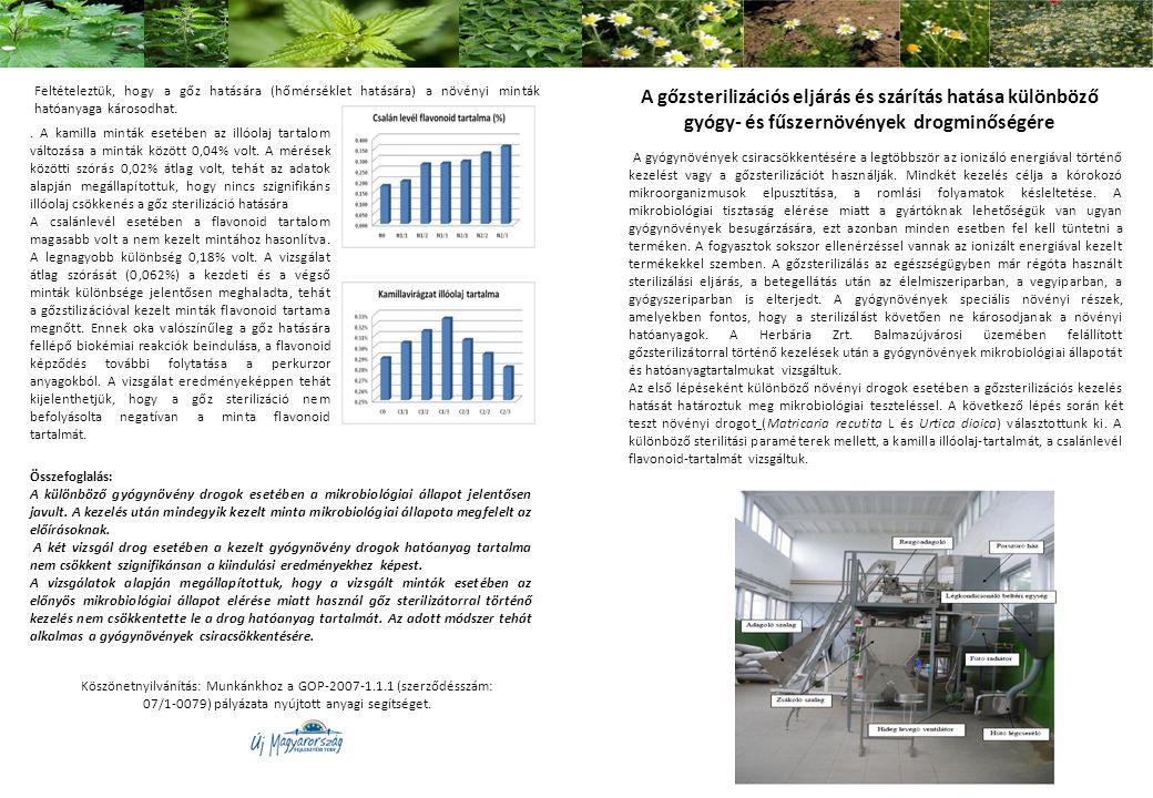 A gőzsterilizációs eljárás és szárítás hatása különböző gyógy- és fűszernövények drogminőségére Köszönetnyilvánítás: Munkánkhoz a GOP-2007-1.1.1 (szerződésszám: 07/1-0079) pályázata nyújtott anyagi segítséget.