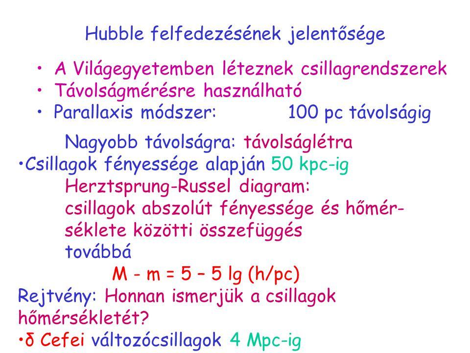 Hubble felfedezésének jelentősége A Világegyetemben léteznek csillagrendszerek Távolságmérésre használható Parallaxis módszer: Nagyobb távolságra: távolságlétra Csillagok fényessége alapján 50 kpc-ig Herztsprung-Russel diagram: csillagok abszolút fényessége és hőmér- séklete közötti összefüggés továbbá M - m = 5 – 5 lg (h/pc) Rejtvény: Honnan ismerjük a csillagok hőmérsékletét.