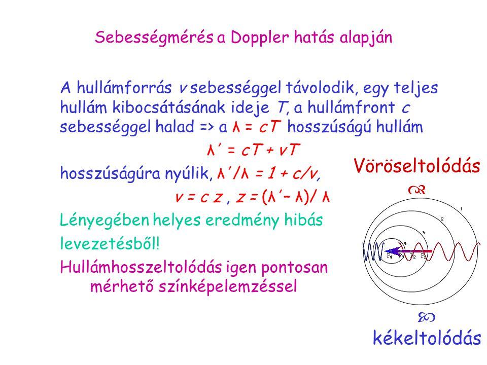 Sebességmérés a Doppler hatás alapján A hullámforrás v sebességgel távolodik, egy teljes hullám kibocsátásának ideje T, a hullámfront c sebességgel halad => a λ = cT hosszúságú hullám λ' = cT + vT hosszúságúra nyúlik, λ' /λ = 1 + c/v, v = c z, z = (λ' – λ)/ λ Lényegében helyes eredmény hibás levezetésből.