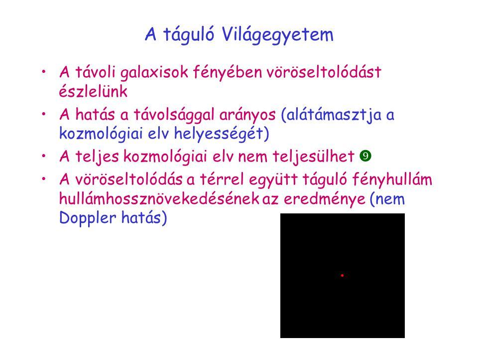 A táguló Világegyetem A távoli galaxisok fényében vöröseltolódást észlelünk A hatás a távolsággal arányos (alátámasztja a kozmológiai elv helyességét) A teljes kozmológiai elv nem teljesülhet  A vöröseltolódás a térrel együtt táguló fényhullám hullámhossznövekedésének az eredménye (nem Doppler hatás)