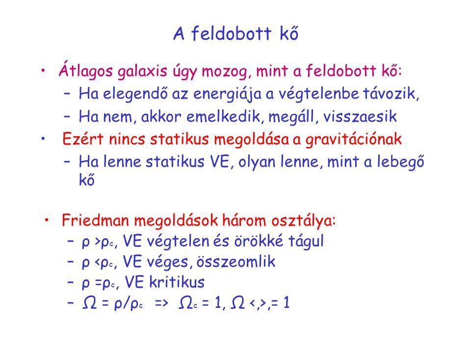 A feldobott kő Átlagos galaxis úgy mozog, mint a feldobott kő: –Ha elegendő az energiája a végtelenbe távozik, –Ha nem, akkor emelkedik, megáll, visszaesik Ezért nincs statikus megoldása a gravitációnak –Ha lenne statikus VE, olyan lenne, mint a lebegő kő Friedman megoldások három osztálya: –ρ >ρ c, VE végtelen és örökké tágul –ρ <ρ c, VE véges, összeomlik –ρ =ρ c, VE kritikus –Ω = ρ/ρ c => Ω c = 1, Ω,= 1