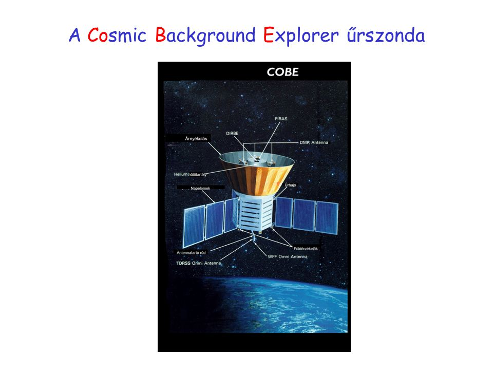 A Cosmic Background Explorer űrszonda