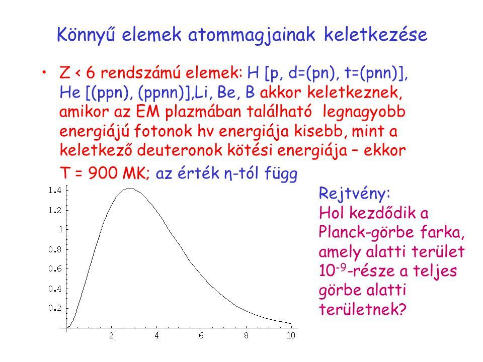 Könnyű elemek atommagjainak keletkezése Z < 6 rendszámú elemek: H [p, d=(pn), t=(pnn)], He [(ppn), (ppnn)],Li, Be, B akkor keletkeznek, amikor az EM plazmában található legnagyobb energiájú fotonok hν energiája kisebb, mint a keletkező deuteronok kötési energiája – ekkor T = 900 MK; az érték η-tól függ Rejtvény: Hol kezdődik a Planck-görbe farka, amely alatti terület 10 -9 -része a teljes görbe alatti területnek?
