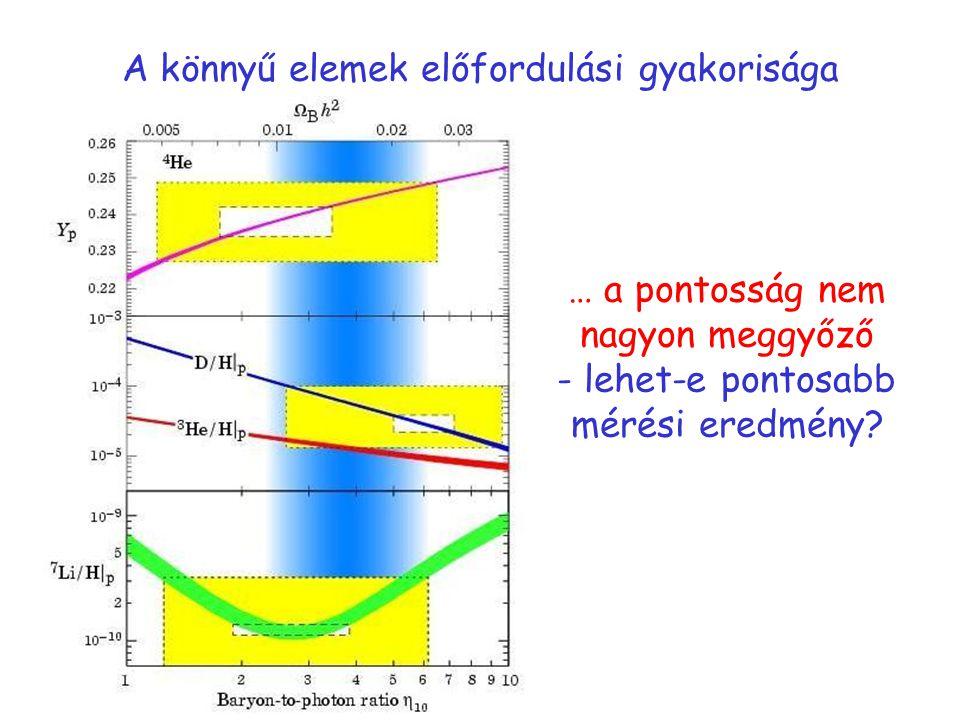 A könnyű elemek előfordulási gyakorisága … a pontosság nem nagyon meggyőző - lehet-e pontosabb mérési eredmény?