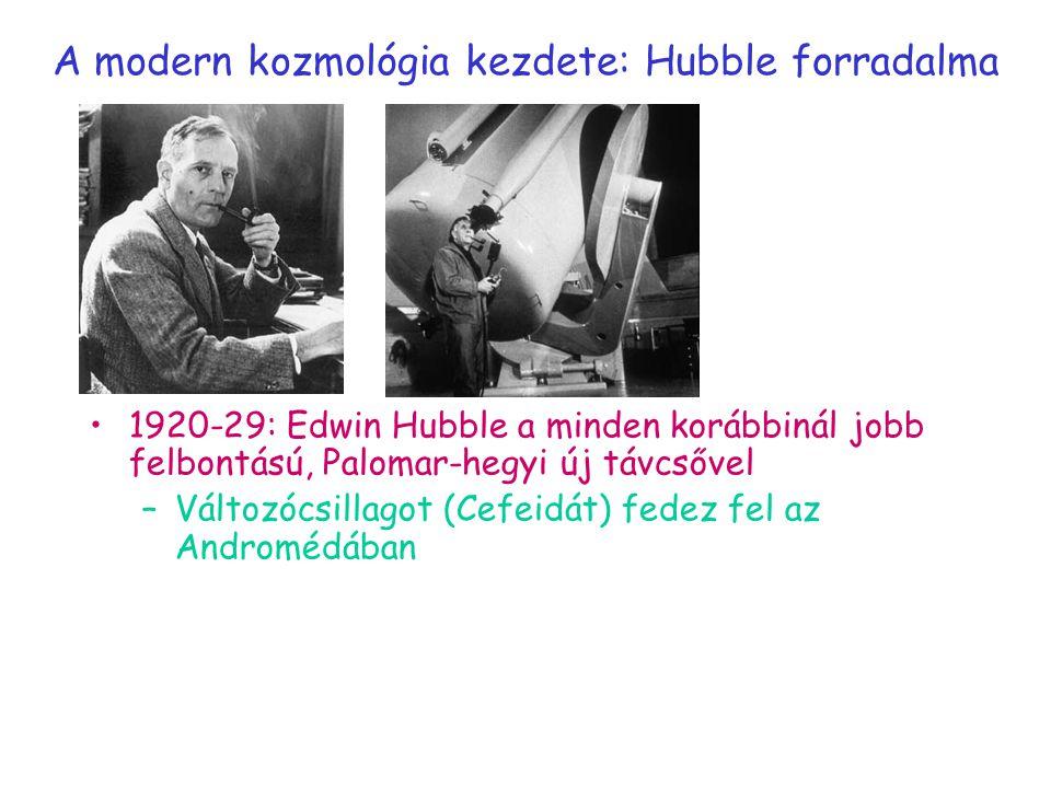 A modern kozmológia kezdete: Hubble forradalma 1920-29: Edwin Hubble a minden korábbinál jobb felbontású, Palomar-hegyi új távcsővel –Változócsillagot (Cefeidát) fedez fel az Andromédában